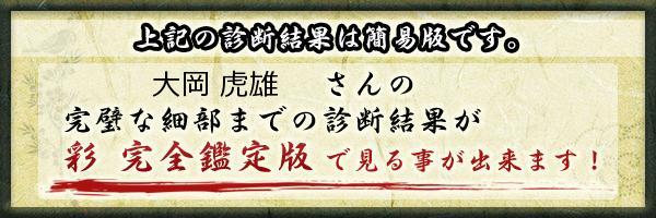 大岡 虎雄さんの診断結果 - 姓名判断 彩