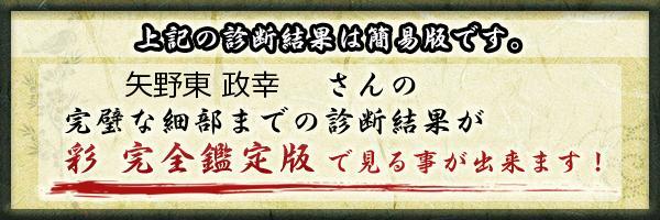 矢野東 政幸さんの診断結果 - 姓名判断 彩
