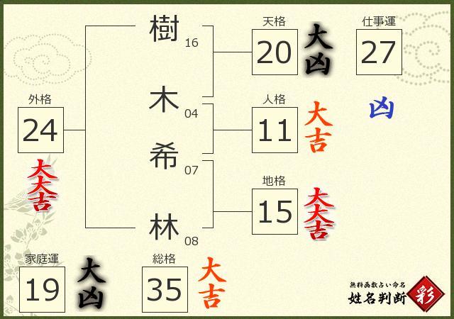 result_img_renew2 (3)