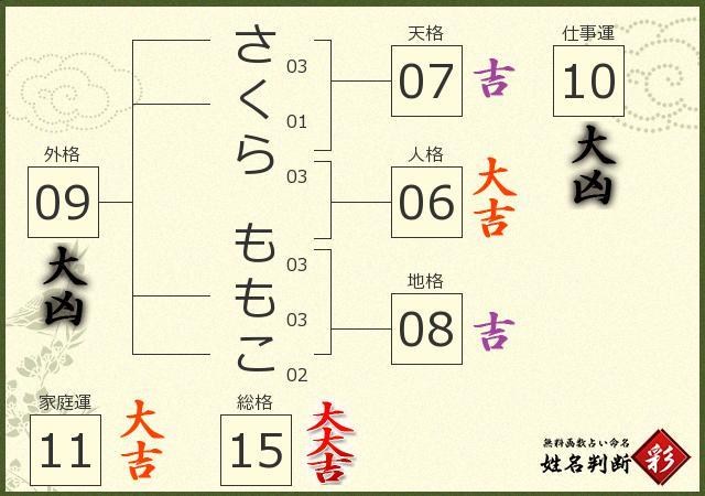 result_img_renew2