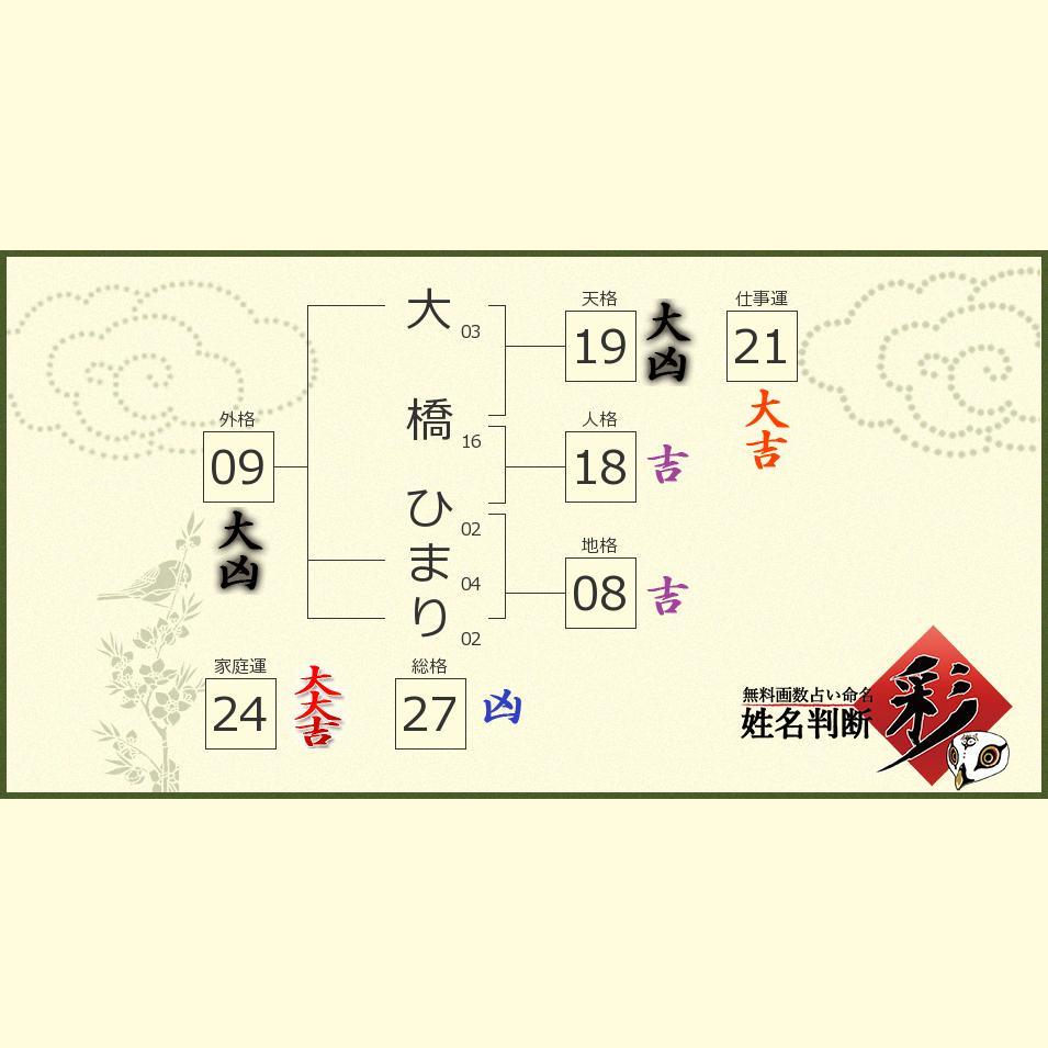 まり 漢字 ひ