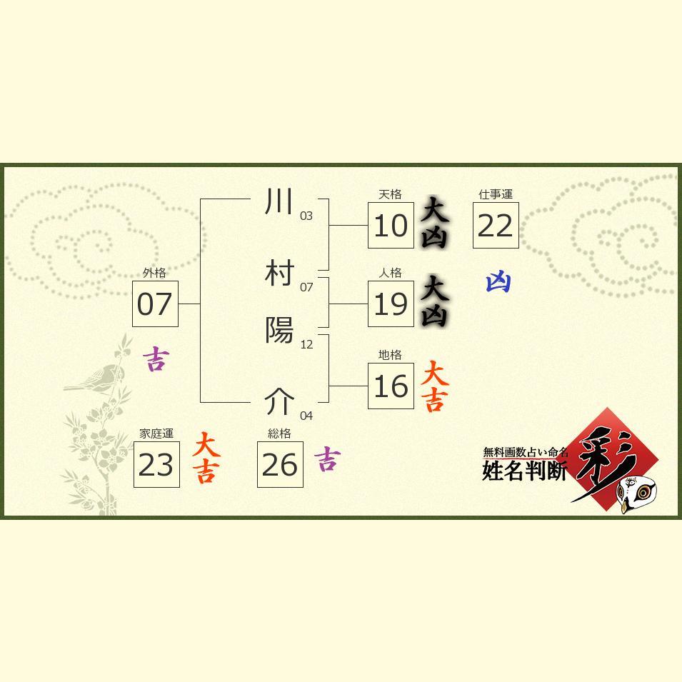 陽介 川村