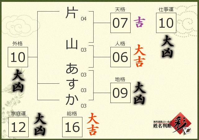 片山 あすかさんの診断結果 - 姓名判断 彩